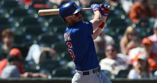 Cubs avert Giant sweep as Gaels Wisdom hits two more homers
